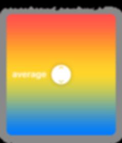 Mind app designed by juraj kusy