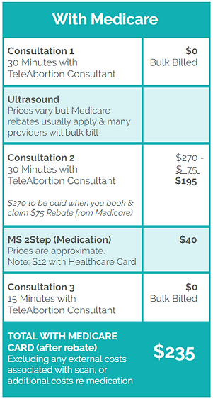 AO with Medicare Price List.PNG