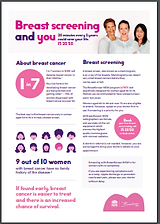 Breast Screening and you Brochure Thumna