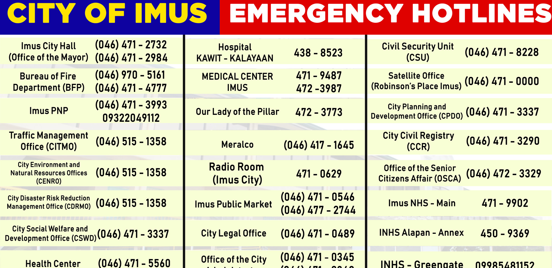 City of Imus Emergecy Hotlines