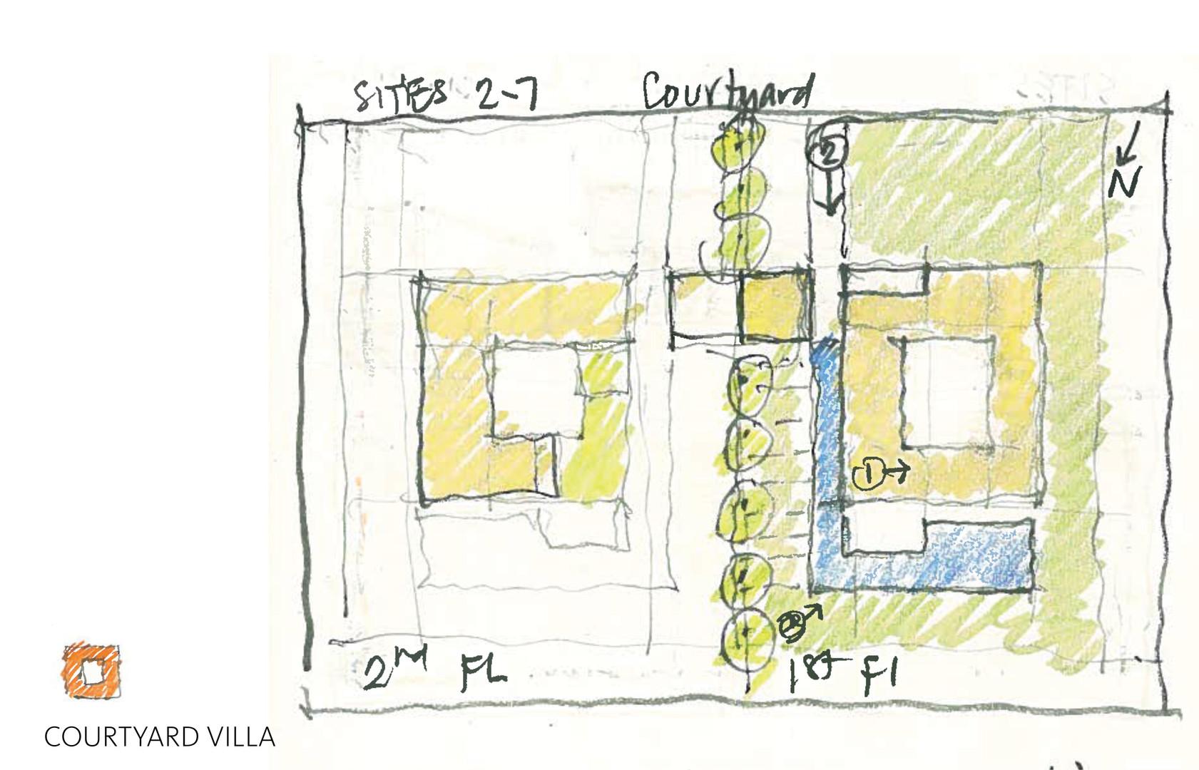 Courtyard Villa.jpg