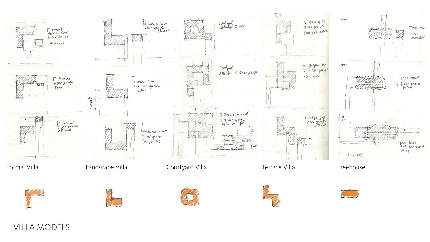 5 Villa Types.jpg