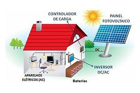 sistema off-grid_edited.jpg