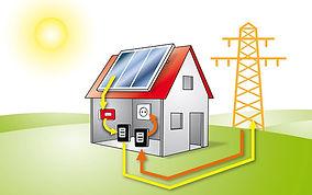 sistemas-conectados-a-rede-energia-solar
