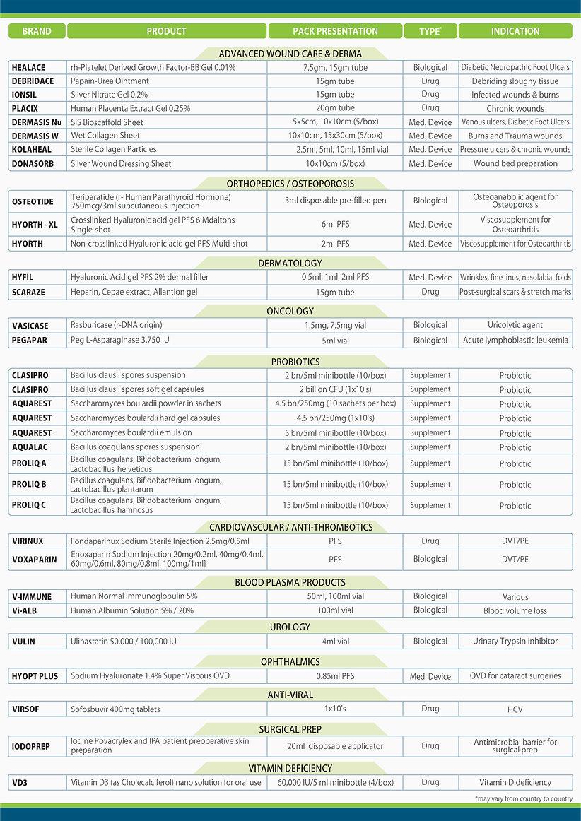 Virchow product list.jpg