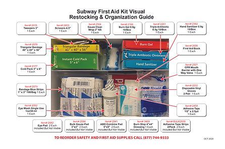 subway-firstaidkit.jpg