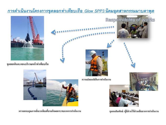 โครงการขุดลอกท่าเทียบเรือ GLOW SPP3 นิคมอุตสาหกรรมมาบตาพุด