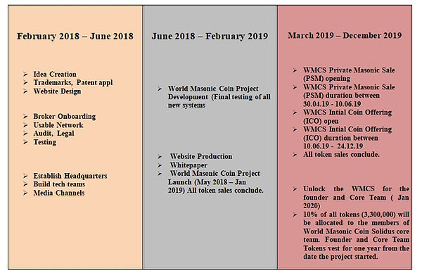 Tabel 2 WMCS.jpg