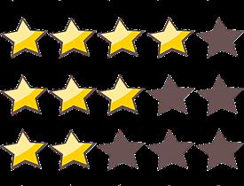 Google Bewertungen kaufen oder löschen