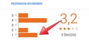 Google Rezensionen Deutschland kaufen