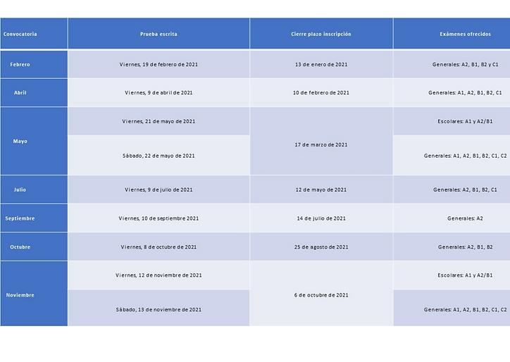 El Instituto Cervantes ha aprobado las siguientes fechas para los exámenes DELE en 2021 Co