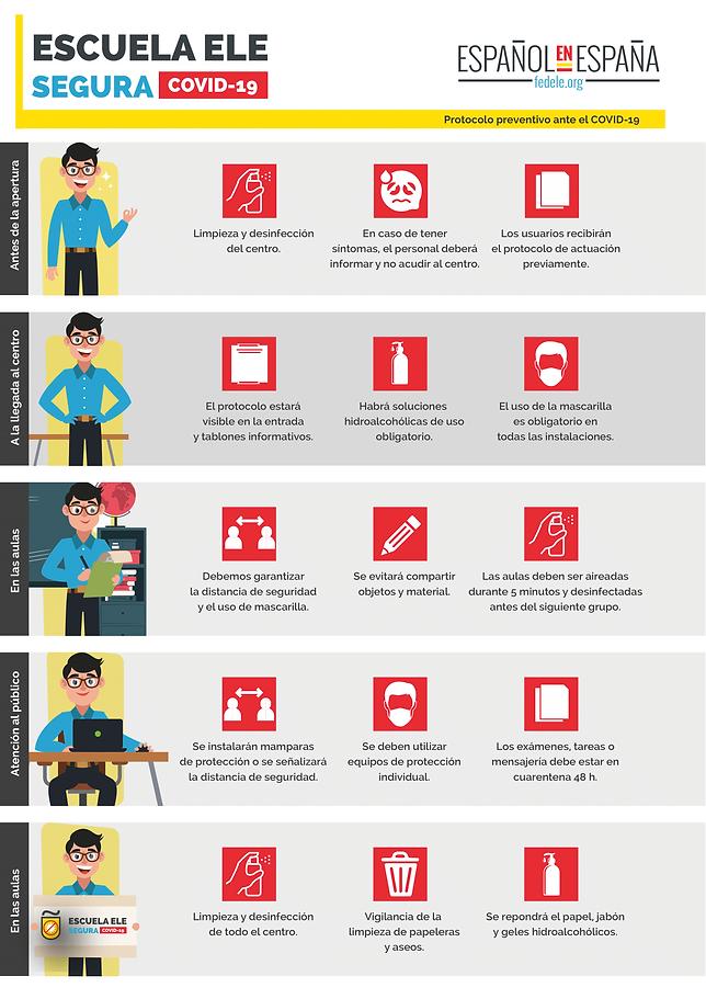 infografia protocolo preventivo covid19-