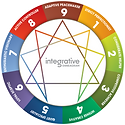 Integrative-Enneagram-Wheel.png
