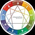 Integrative-Enneagram-Wheel.png
