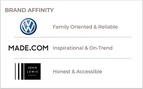 Brand Affinity.jpg