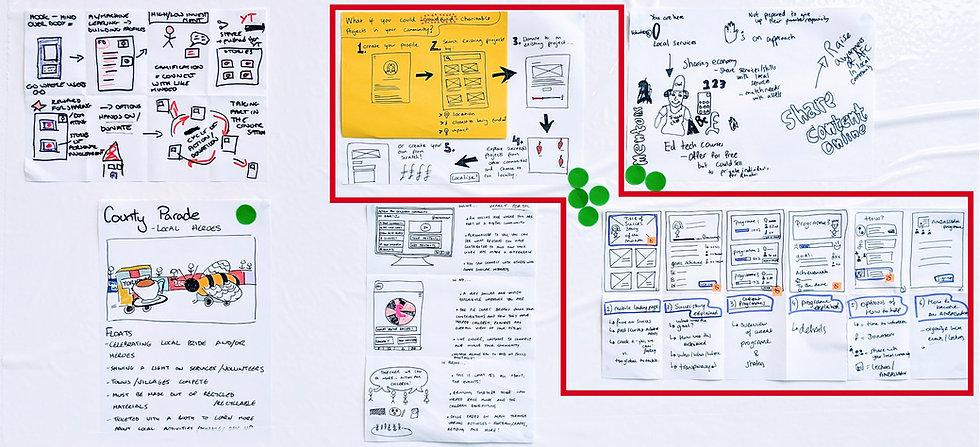 007 Voting Ideas.jpg