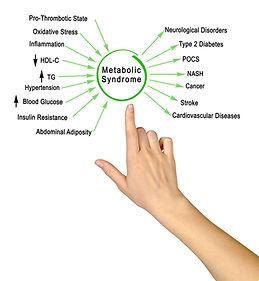 Symptoms Metabolic Syndrome.jpg