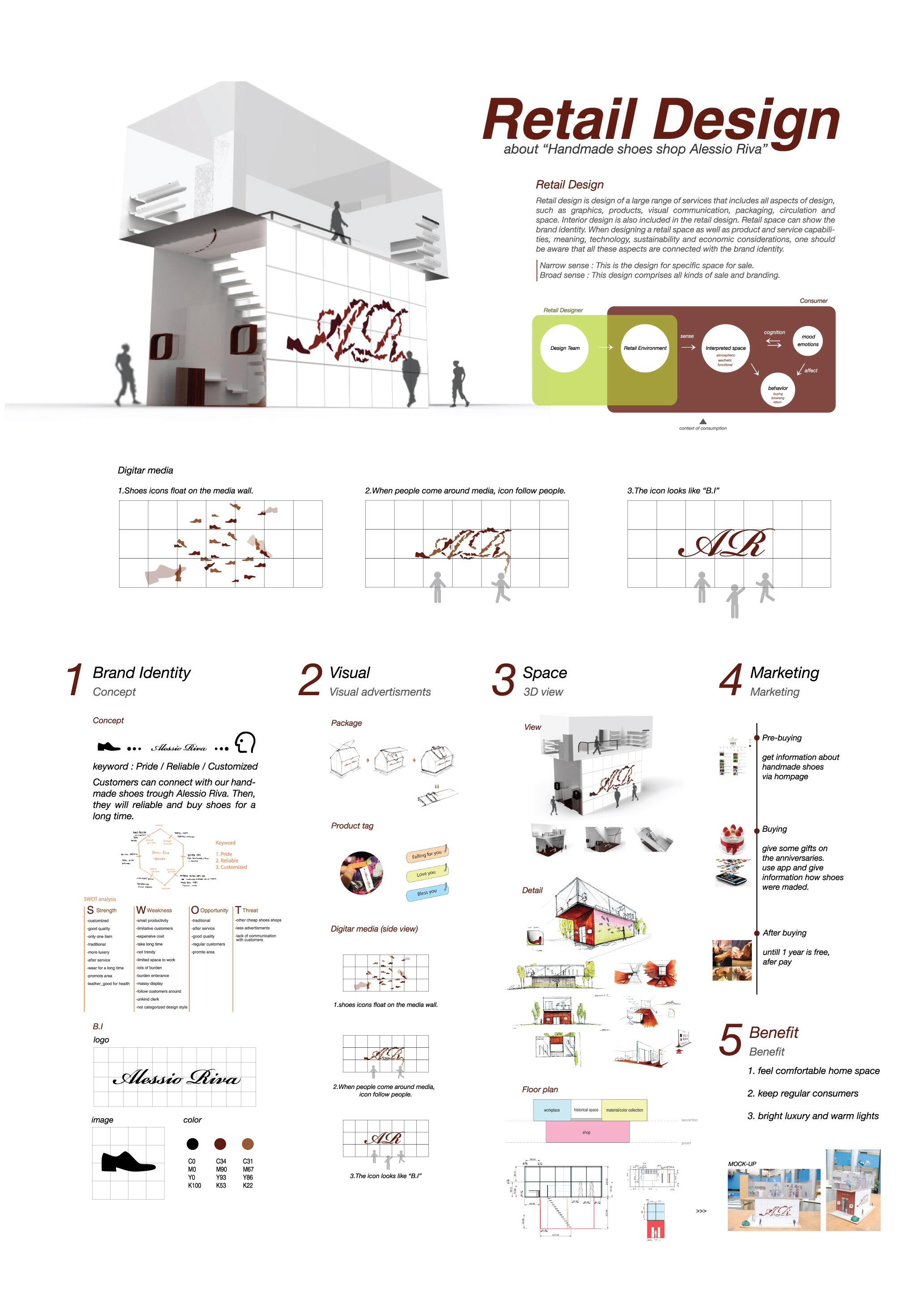Alessio Riva (Retail Design)