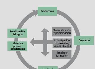 新增西班牙、義大利及中國之循環經濟進程