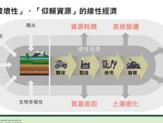 [黃育徵專欄] 溫室氣體GHG是「線性經濟」下產生的「外部成本」!