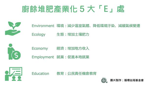 五大益處圖表.png