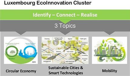 盧森堡循環經濟