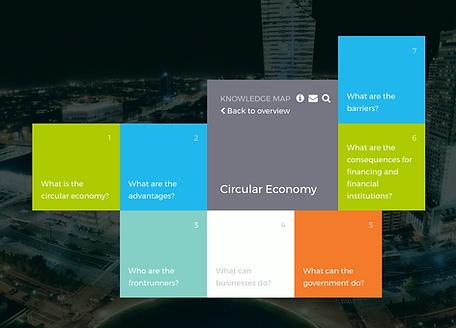 荷蘭智庫 Het Groene Brein將許多循環經濟循環報告與文章整理成知識地圖,以問題式的方法分類讓讀者能夠迅速在自己不同報告中找到自己有興趣的領域。
