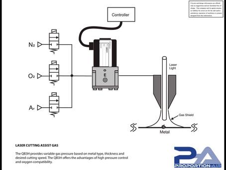 Laser Cutting Assist Gas