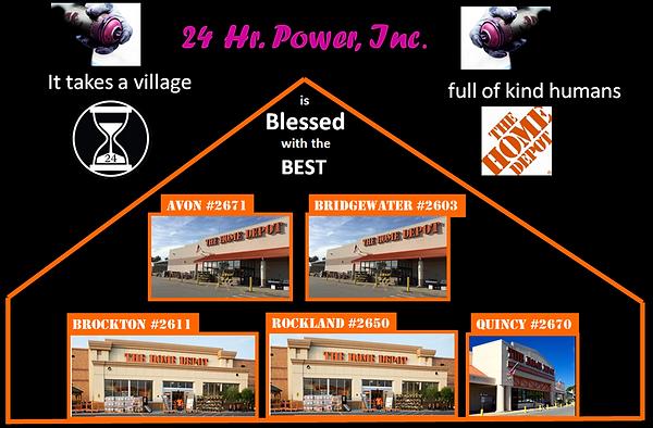 24 HR POWER HOME DEPOT VILLAGE.png