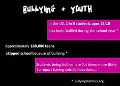 Bullying Recovery Graffiti Workshop Topi