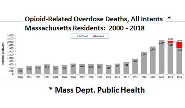 Opioid Deaths.png