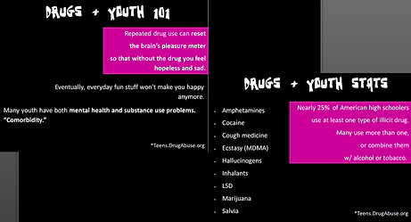 Drugs and Youth Recovery Graffiti Worksh