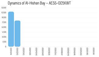 Dynamics_AlHisan_2021.jpg