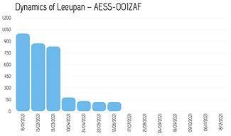 Dynamics_Leeupan_2021.jpg