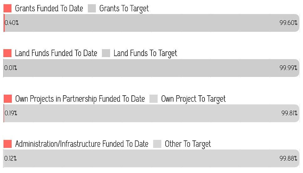 Donation_Progress_Bars.jpg