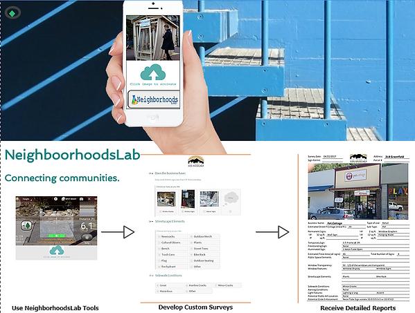 NeighborhoodsLab image.png