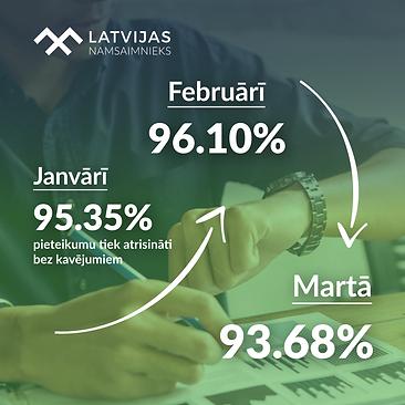 Latvijas namsaimnieks_statistika2.png