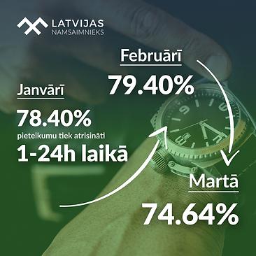 Latvijas namsaimnieks_statistika3.png