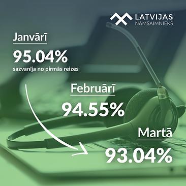 Latvijas namsaimnieks_statistika4.png