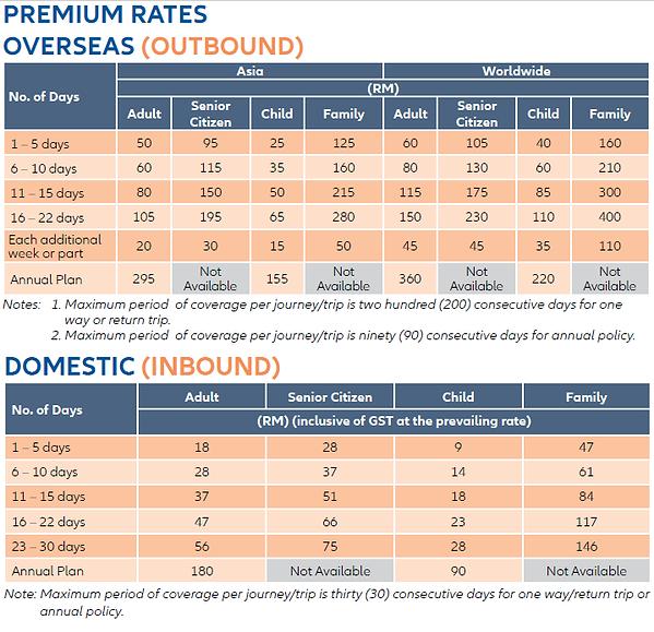 PremiumRates.png