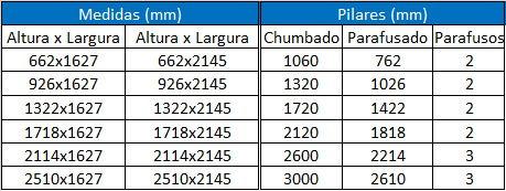 Medidas gradil Guimarães