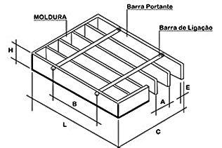 caracatesticas-tecnicas-grade-de-piso