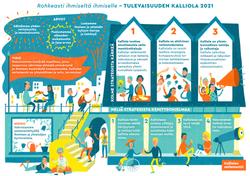 kalliola_strategiakuva11