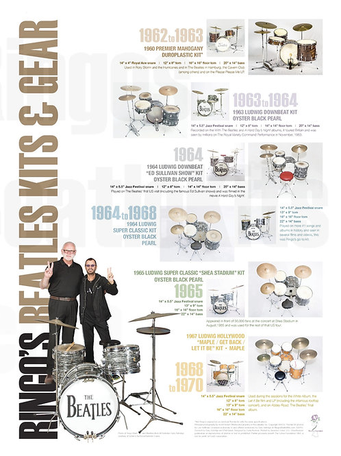 Beatles Era Drum Kits Timeline Poster