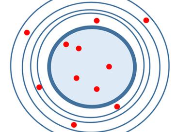 4/17: Visualisering af læring