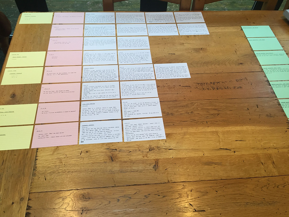 record cards of scenes laid out in a grid