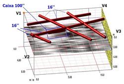 Interferências em 3D