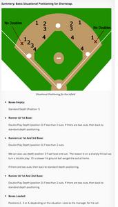 PC: Pro Baseball Insider