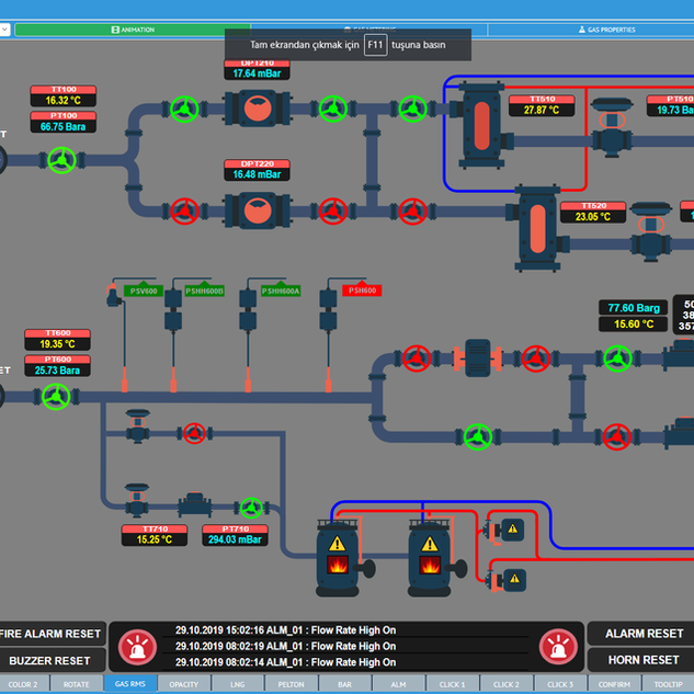 inSCADA RMS Control and Monitoring Page