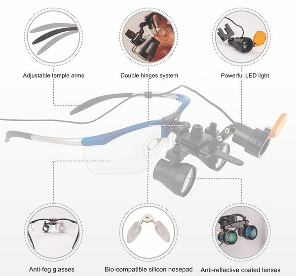 Features of Dental Loupes sold by Ergoptix India